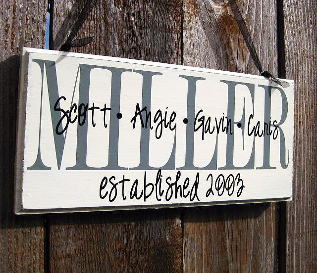 Personalized Family Wood Sign Home Decor Established Date