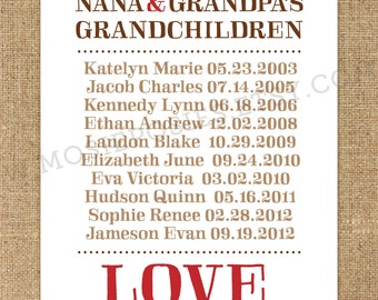 Personalized Grandparent Print - Grandchildren's Names & Birthdays - Great Christmas Gift