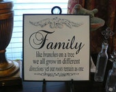 Family sign with filigree embellishment