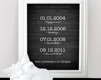 Dates to Remember - Special Dates Print or Canvas - Personalized Wedding Gift - Any Color - Anniversary Present - Canvas Options Available