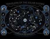CLEARANCE SALE Travelers of The Solar System - Glow In The Dark Screenprint