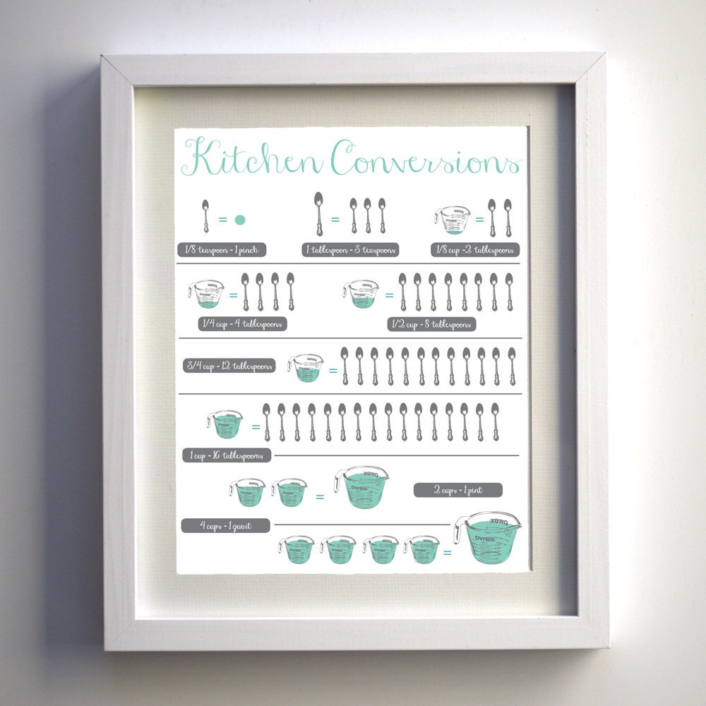Kitchen Measurements: Kitchen Conversions Kitchen Measurements Teal 8x10 Poster