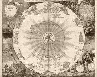 Celestial Sphere 116 Universe Planets Zodiac Eclipse Constellation Urania Astronomy Copernicus Clip Art Digital Transfer Print Your Own