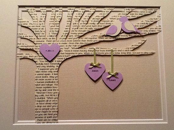 Unique Anniversary Gift Wedding Gift By HappyMomsCrafts On