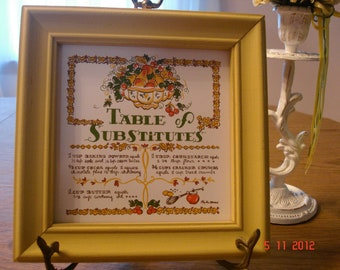 Vintage 1970's Ceramic Tile With Frame - Table Of Substitutes Tile Picture -Kitchenware -  Vintage Kitchen  Picture - Screen Crafts Products