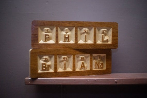 Custom wood carving names plansdownload