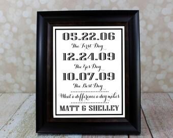 Wedding Sign, Anniversary Date Sign Style #1, Memory Sign, Wedding Milestone.  Engagement or Bridal Shower Gift.  Custom DIY Printable.