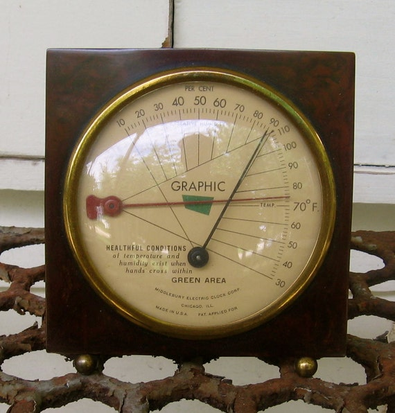 Vintage Antique Middlebury Clock Co. Thermometer/Barometer