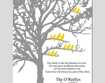 Family Established Personalized Print - 8x10 - Birds in a Tree -  Multiple Families and Quote - Great Gift for Parents