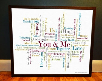 Best Gift For Husband On First Wedding Anniversary In India : anniversary gifts for men Etsy