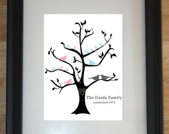 Popular Items For Large Family Tree On Etsy