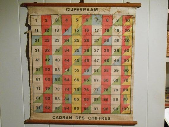 Vintage Number Chart