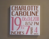 Birth Announcement Print - Canvas Wall Hanging
