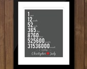 8x10 Anniversary Numbers Print // Personalized Birthday Present // Custom Anniversary Gift // Years - Months -Days - Hours - Seconds