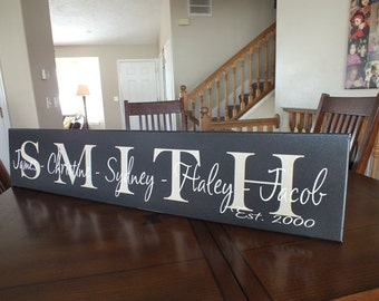 Personalized Family Name Sign Family Name Sign Last Name Sign 7x36
