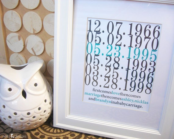Subway Dates Print, Personalized Wedding Gift, Special Dates, Name Art 8x10