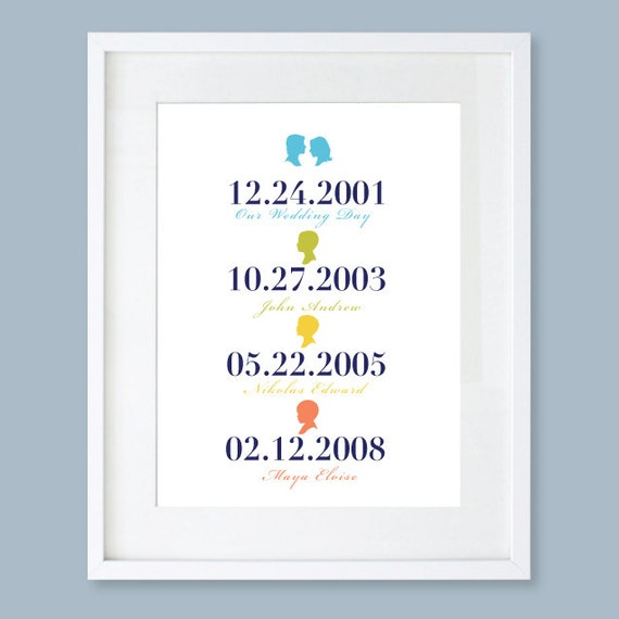Subway Art Dates Print, Personalized Wedding Anniversary Gift ...
