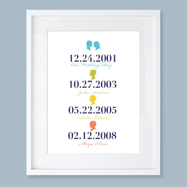 Subway Art Dates Print Personalized Wedding Anniversary Gift