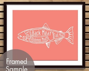 Salmon Fish Butcher Chart - Art Print (featured in Coral Rose) (Buy 3 and get One Free) Seafood Butcher DIagram