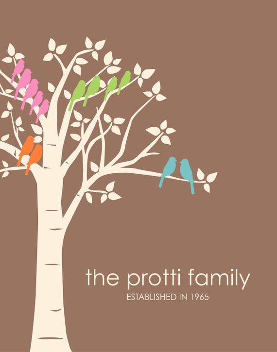 Mother of Bride Gift - Anniversary Gift for Parents - Personalized Custom Love Birds Family Tree - 11x14 - Anniversary Gift for Grandparents