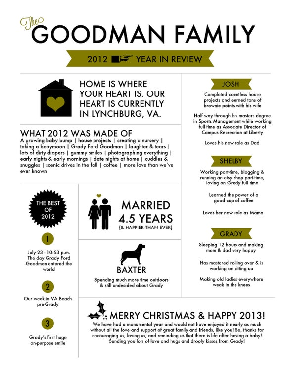 Custom Year in Review Christmas Newsletter