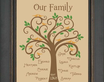 Our Family Tree print- Anniversary Gift for parents or grandparents-Personalized family names- Can be in other colors