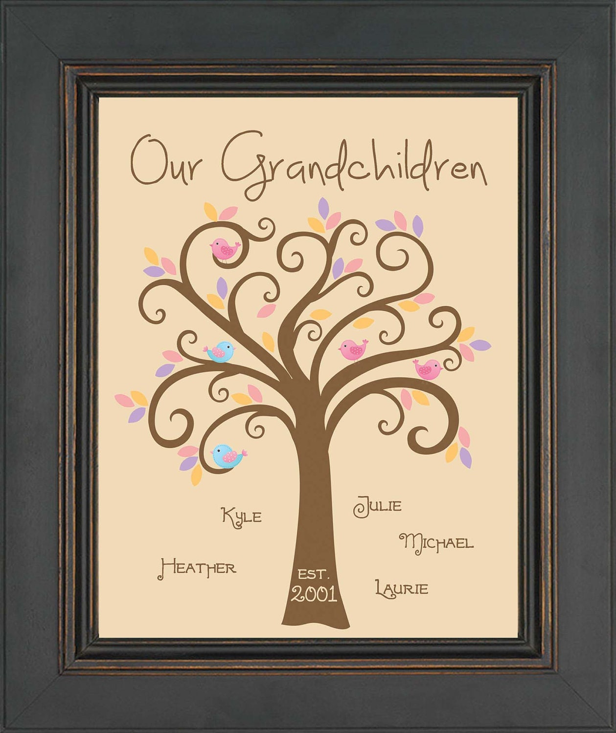 Grandparents Gift Family Tree With Grandkids Birds And