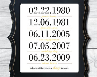What a Difference a Day Makes Digital Printable