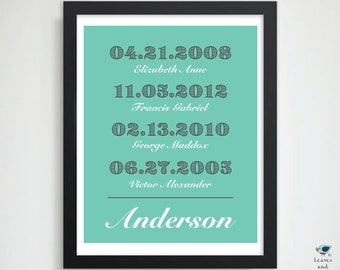 Anniversary Present for Parents Mom Dad / Christmas Holiday Gift for Husband / Important Personalized Date Art / Family Birth Dates / 16x20