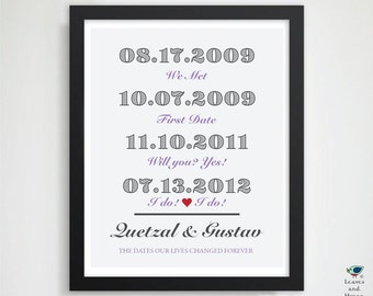 Custom Anniversary Present / Bridal Shower Gift / Personalized Wedding Gift for Husband / Important Special Dates Art Print Valentine's Day