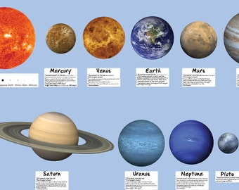 Solar System Wall Decal, Planets, Science Wall Stickers, Repositionable