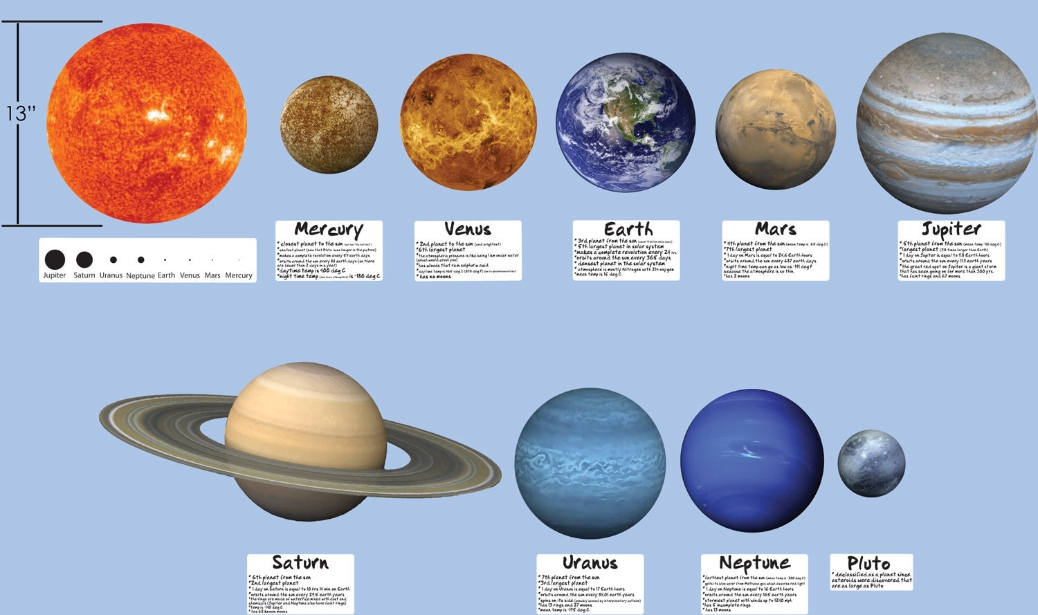 Solar System Wall Decal Planets Science Wall Stickers
