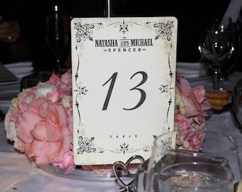 Rustic wedding - Custom Table Numbers
