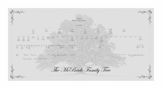 Family Tree - Descendant Chart