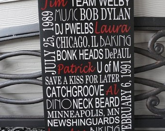Custom Typography Word Art, Home Sign, Subway Sign, Family Rules, Memories, Phrases & Quotes, 12 X 24 inch.