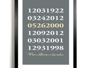 Special Dates Print / Personalized Anniversary Gift, Wedding Gift, Important Dates Print