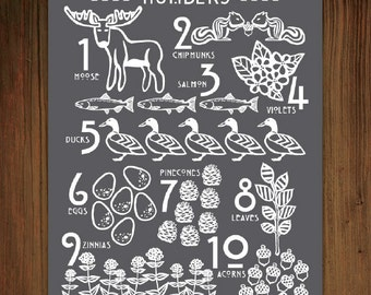 "Woodland Number Poster Print (11""x14"")"