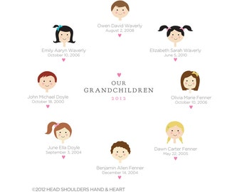 Custom Portrait, Grandchild Family Tree - Father's Day, Mother's Day