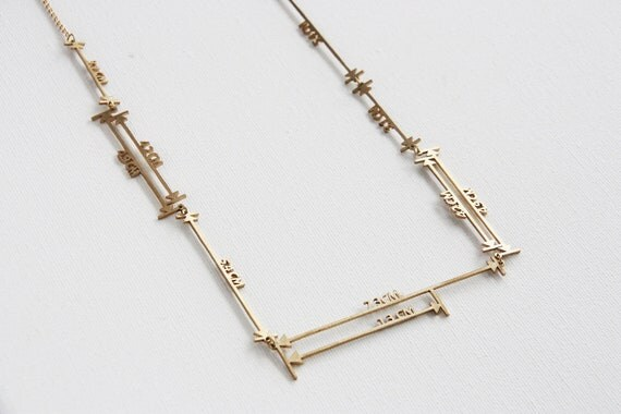 How long is it....  Measurement Vector Necklace - Mathematical Geometric Brass
