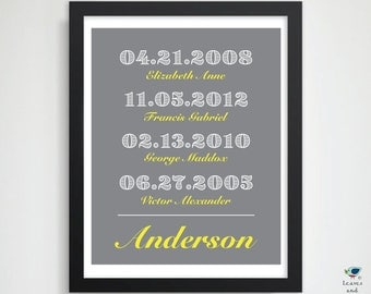 Anniversary Present for Parents Mom Dad Husband / Grandfather's / Father's Day Gift / Important Personalized Date Art / Family Birth Dates