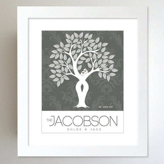 Custom family tree gift personalized anniversary gift for for Family tree gifts personalized