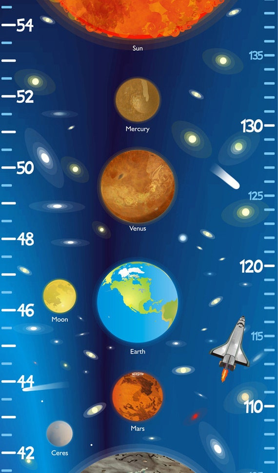 how to make solar system chart