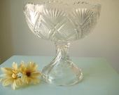 Beautiful Large EAPG Vintage Crystal Sawtooth Edge Compote / Antique Pedestal Serving Bowl / Depression Glass