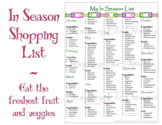 fruits and vegetables list fruit ninja