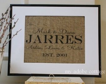 Free US Shipping...Personalized Family Burlap Print