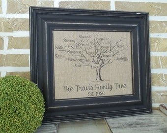 Mother's Day Gifts | Family Name Sign | Family Tree | Family Reunion | Family Tree Burlap Wall Art - Print Only