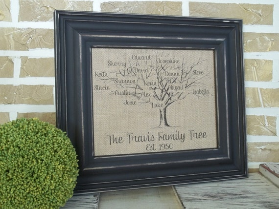 Mother's Day Gifts Family Name Sign Family Tree