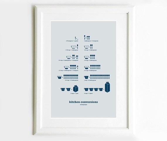 Blue Kitchen Conversions Art Poster - Kitchen Art, Kitchen Decor, Kitchen Conversion Chart, 13x19