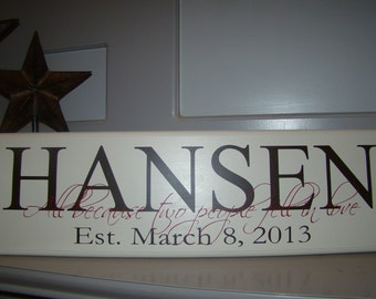 Personalize-Customize your own Family name sign- Wedding- with overlay-hand painted w/vinyl lettering
