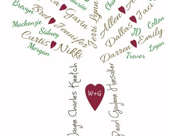 Personalized Family Name Tree
